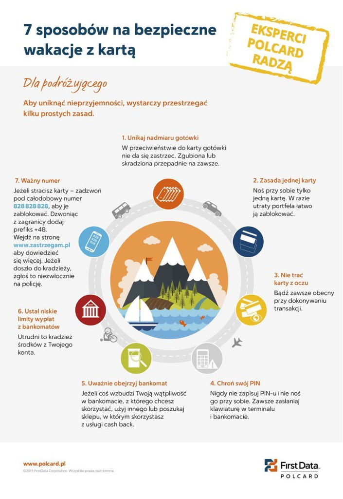 Infografika - 7 sposobów na bezpieczne wakacje z kartą - dla podróżującego 1